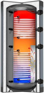 Solar-Schichtpuffer_SP-SW2